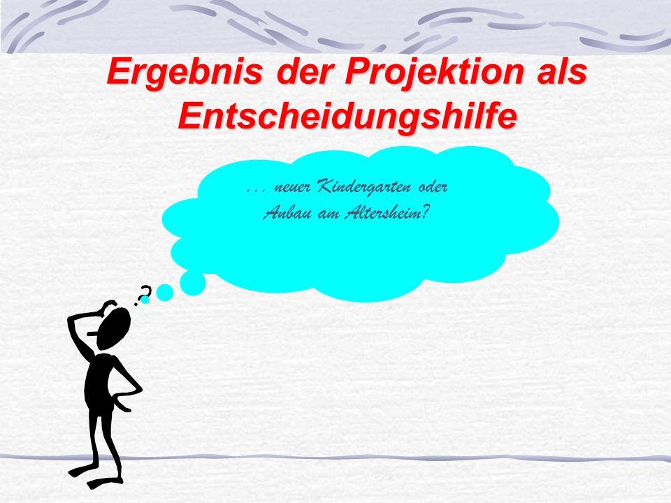 Ergebnis der Projektion als Entscheidungshilfe... neuer Kindergarten oder Anbau am Altersheim?