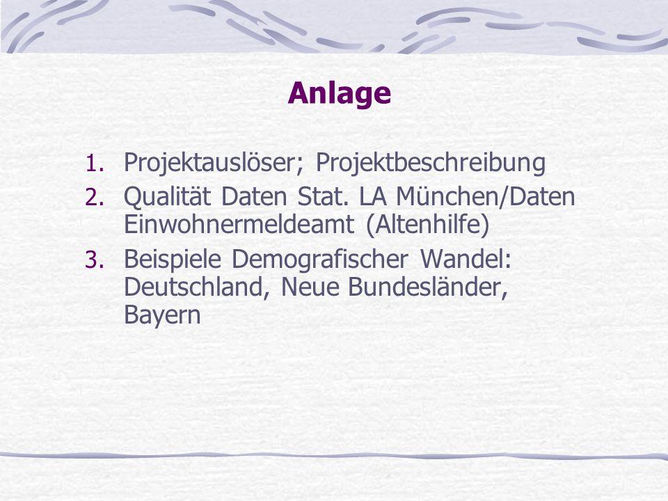 Anlage 1. Projektauslöser; Projektbeschreibung 2. Qualität Daten Stat. LA München/Daten Einwohnermeldeamt (Altenhilfe) 3. Beispiele Demografischer Wan