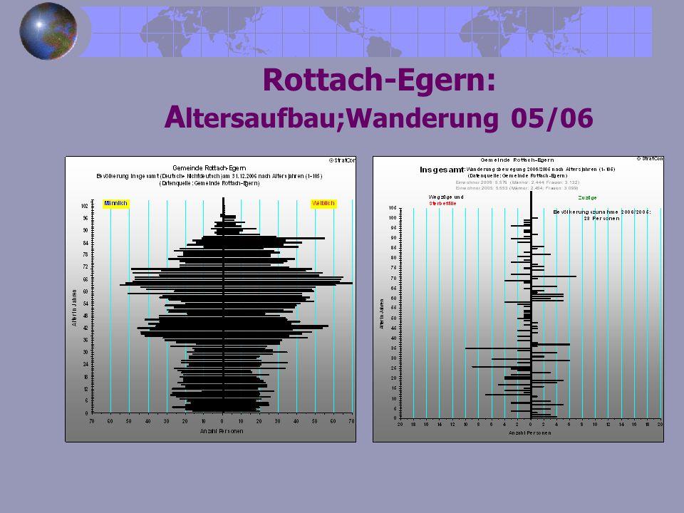 Rottach-Egern: A ltersaufbau;Wanderung 05/06