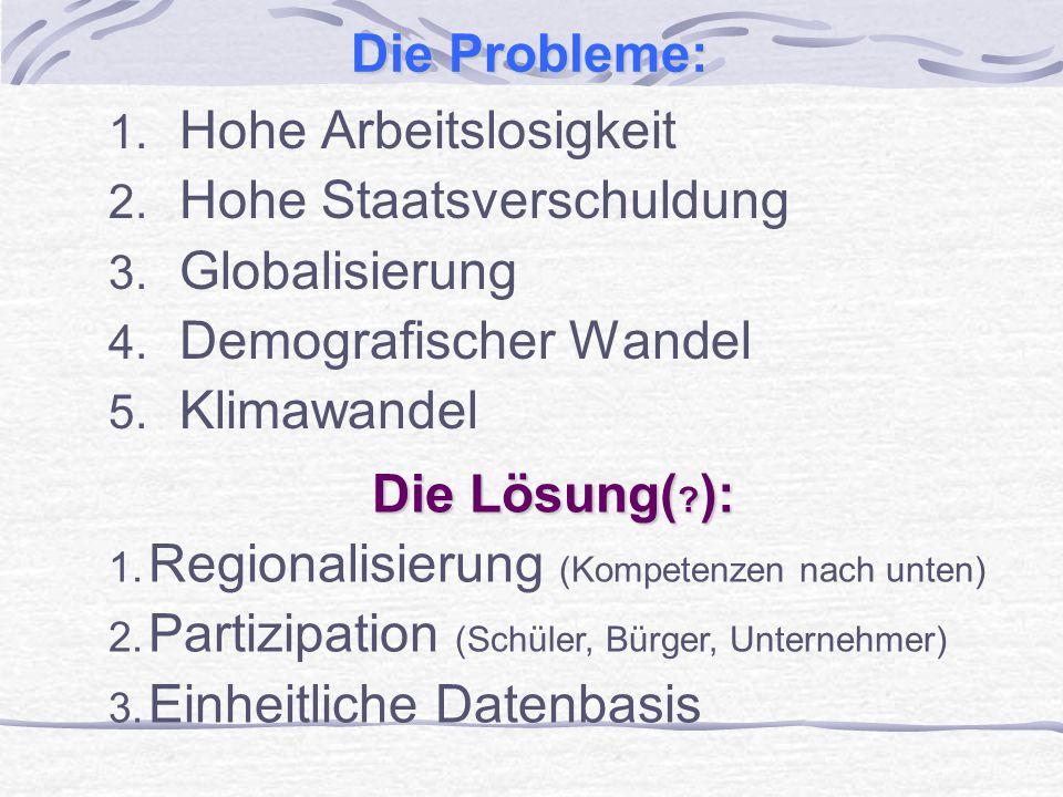 Die Probleme: 1. Hohe Arbeitslosigkeit 2. Hohe Staatsverschuldung 3. Globalisierung 4. Demografischer Wandel 5. Klimawandel Die Lösung( ? ): 1. Region