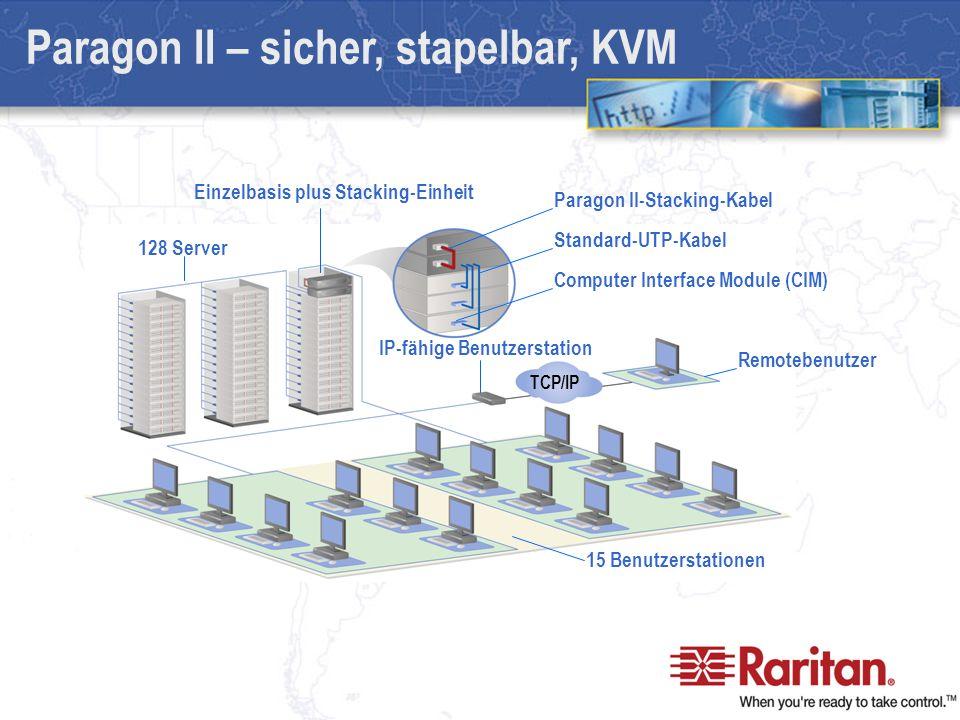 Paragon II – sicher, stapelbar, KVM Paragon II-Stacking-Kabel Standard-UTP-Kabel Computer Interface Module (CIM) Remotebenutzer TCP/IP Einzelbasis plus Stacking-Einheit 128 Server 15 Benutzerstationen IP-fähige Benutzerstation