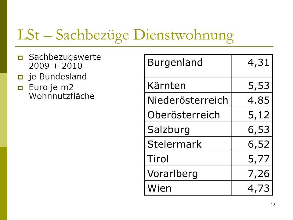 15 LSt – Sachbezüge Dienstwohnung Sachbezugswerte 2009 + 2010 je Bundesland Euro je m2 Wohnnutzfläche Burgenland4,31 Kärnten5,53 Niederösterreich4.85