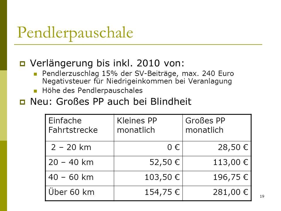19 Pendlerpauschale Verlängerung bis inkl. 2010 von: Pendlerzuschlag 15% der SV-Beiträge, max. 240 Euro Negativsteuer für Niedrigeinkommen bei Veranla