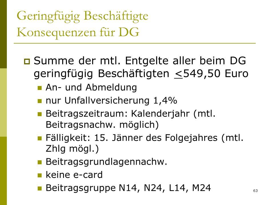 63 Geringfügig Beschäftigte Konsequenzen für DG Summe der mtl. Entgelte aller beim DG geringfügig Beschäftigten <549,50 Euro An- und Abmeldung nur Unf