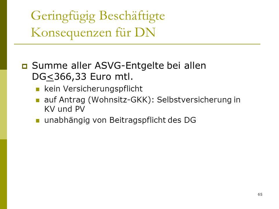 65 Geringfügig Beschäftigte Konsequenzen für DN Summe aller ASVG-Entgelte bei allen DG<366,33 Euro mtl. kein Versicherungspflicht auf Antrag (Wohnsitz