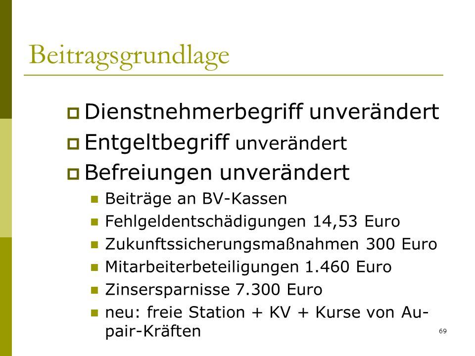 69 Beitragsgrundlage Dienstnehmerbegriff unverändert Entgeltbegriff unverändert Befreiungen unverändert Beiträge an BV-Kassen Fehlgeldentschädigungen