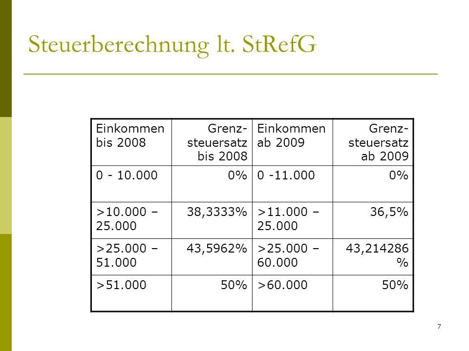 7 Steuerberechnung lt. StRefG Einkommen bis 2008 Grenz- steuersatz bis 2008 Einkommen ab 2009 Grenz- steuersatz ab 2009 0 - 10.0000%0 -11.0000% >10.00