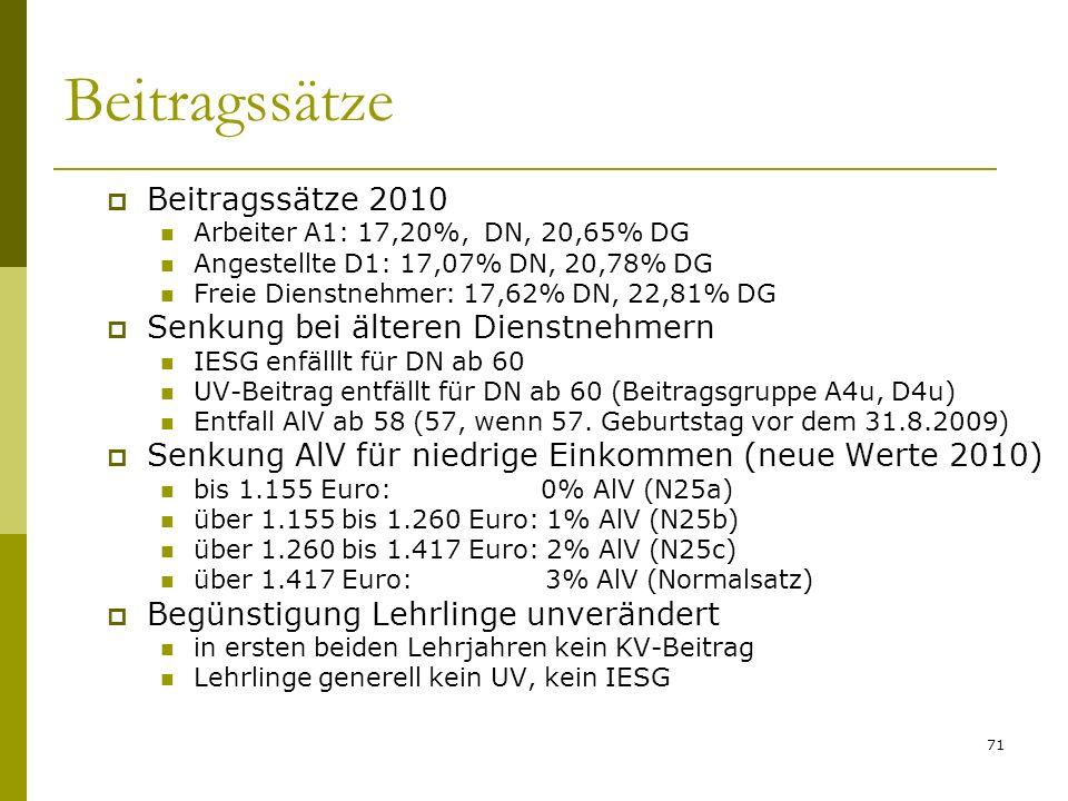 71 Beitragssätze Beitragssätze 2010 Arbeiter A1: 17,20%, DN, 20,65% DG Angestellte D1: 17,07% DN, 20,78% DG Freie Dienstnehmer: 17,62% DN, 22,81% DG S