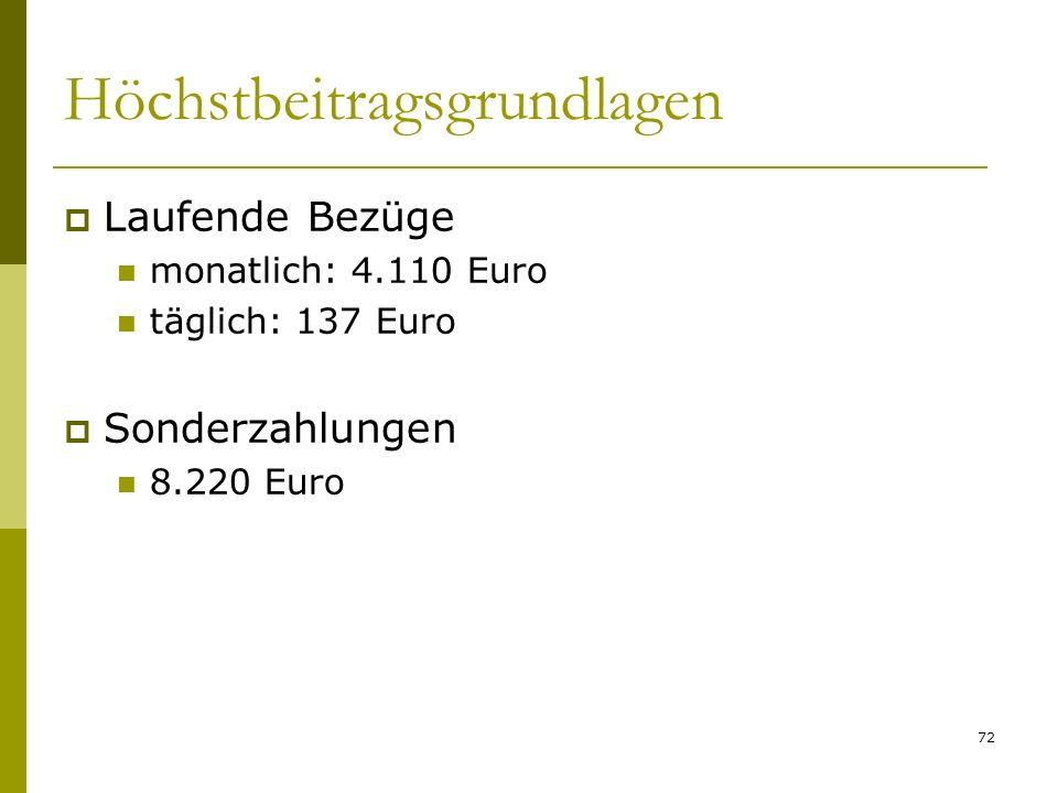 72 Höchstbeitragsgrundlagen Laufende Bezüge monatlich: 4.110 Euro täglich: 137 Euro Sonderzahlungen 8.220 Euro