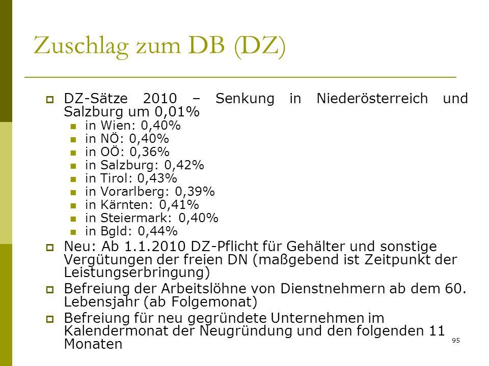 95 Zuschlag zum DB (DZ) DZ-Sätze 2010 – Senkung in Niederösterreich und Salzburg um 0,01% in Wien: 0,40% in NÖ: 0,40% in OÖ: 0,36% in Salzburg: 0,42%