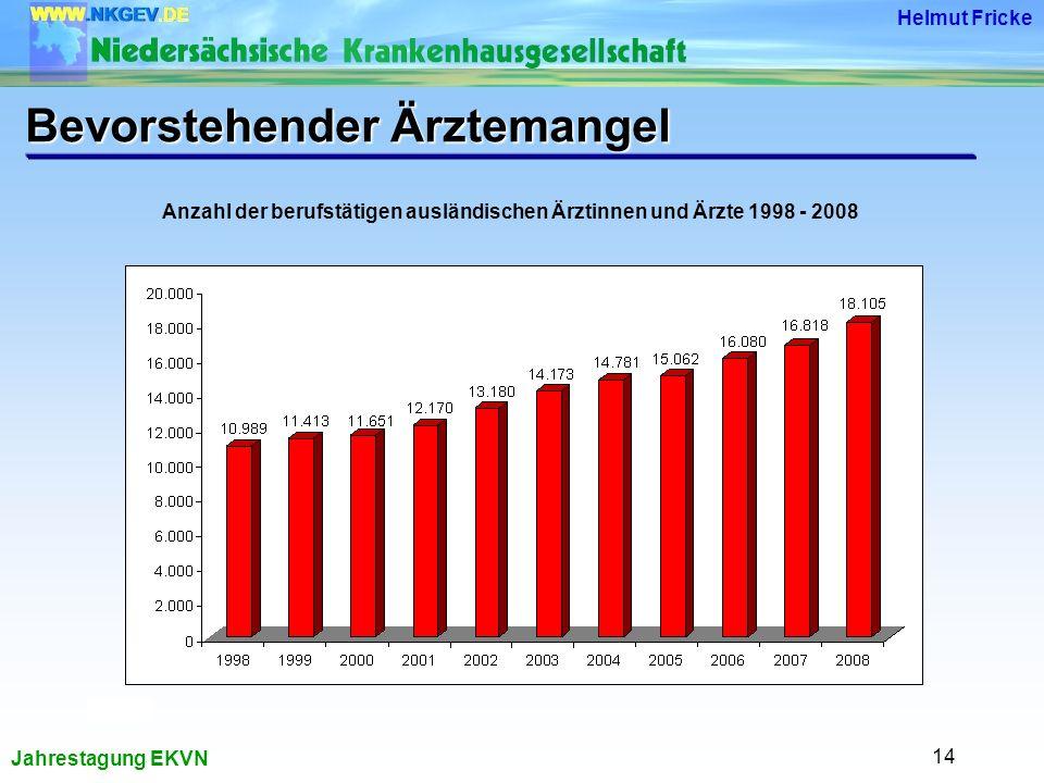 Jahrestagung EKVN Helmut Fricke 14 Anzahl der berufstätigen ausländischen Ärztinnen und Ärzte 1998 - 2008 Bevorstehender Ärztemangel