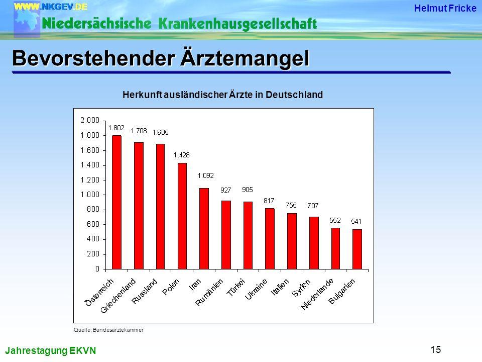 Jahrestagung EKVN Helmut Fricke 15 Quelle: Bundesärztekammer Herkunft ausländischer Ärzte in Deutschland Bevorstehender Ärztemangel