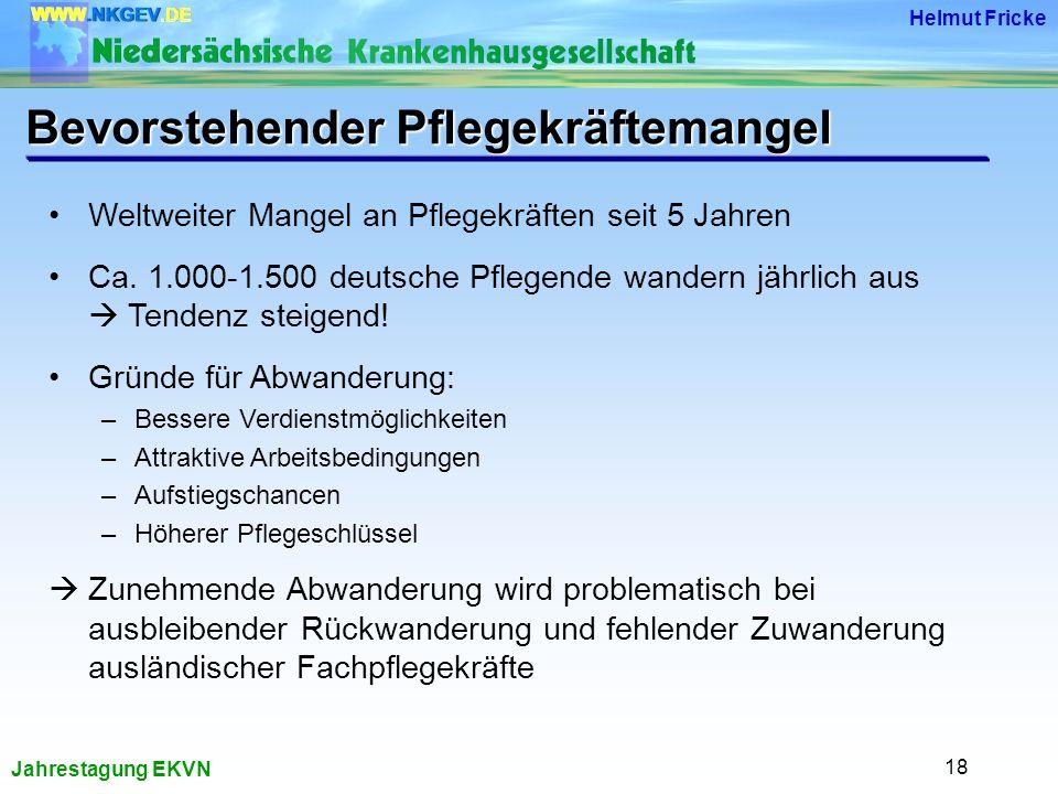 Jahrestagung EKVN Helmut Fricke 18 Bevorstehender Pflegekräftemangel Weltweiter Mangel an Pflegekräften seit 5 Jahren Ca.