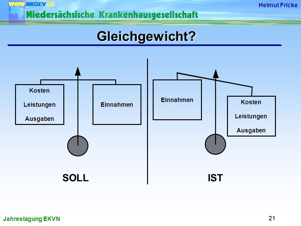Jahrestagung EKVN Helmut Fricke 21 Kosten Leistungen Ausgaben Einnahmen SOLLIST Gleichgewicht.