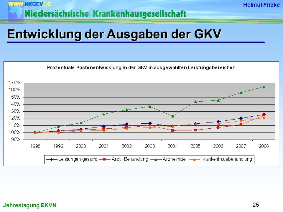 Jahrestagung EKVN Helmut Fricke 25 Entwicklung der Ausgaben der GKV