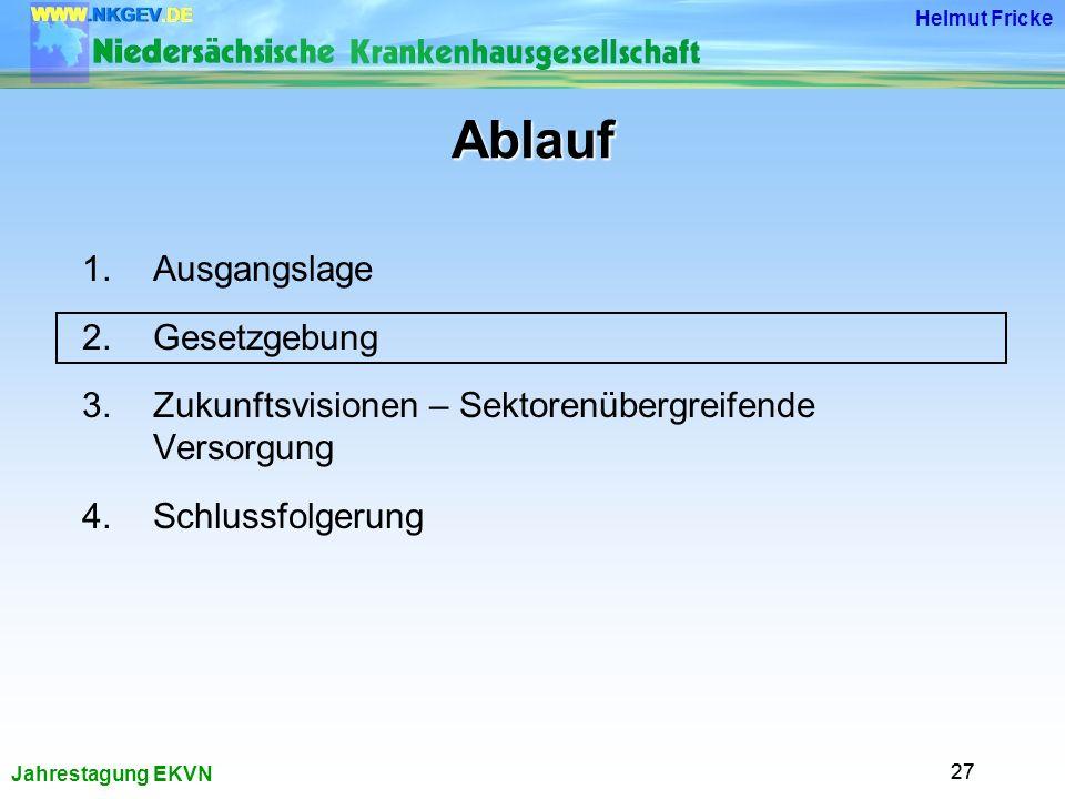 Jahrestagung EKVN Helmut Fricke 27 Ablauf 1.Ausgangslage 2.Gesetzgebung 3.Zukunftsvisionen – Sektorenübergreifende Versorgung 4.Schlussfolgerung