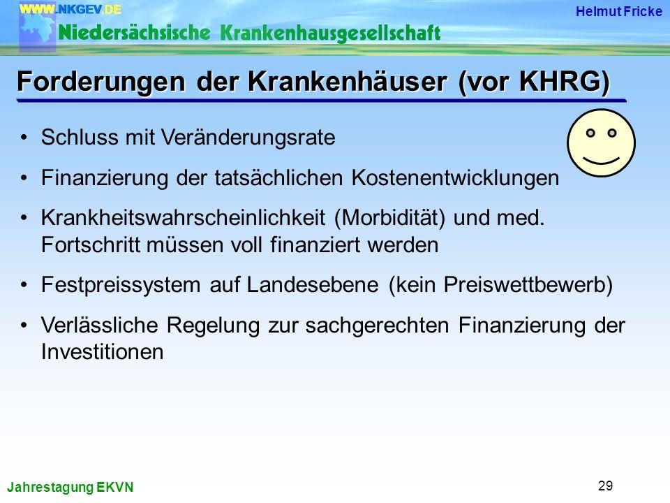 Jahrestagung EKVN Helmut Fricke 29 Schluss mit Veränderungsrate Finanzierung der tatsächlichen Kostenentwicklungen Krankheitswahrscheinlichkeit (Morbidität) und med.