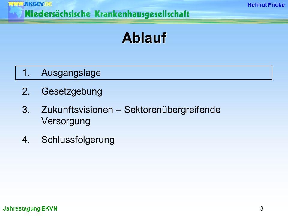 Jahrestagung EKVN Helmut Fricke 44 Regelungen/Vorschläge bisher: Krankenhäuser tragen das volle Risiko 2050200119101950 Demographischer Wandel