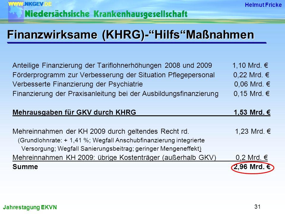 Jahrestagung EKVN Helmut Fricke 31 Anteilige Finanzierung der Tariflohnerhöhungen 2008 und 2009 1,10 Mrd.