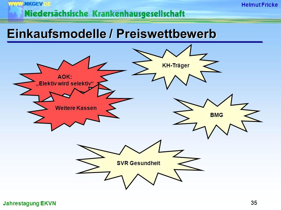 Jahrestagung EKVN Helmut Fricke 35 BMG SVR Gesundheit AOK: Elektiv wird selektiv Weitere Kassen Einkaufsmodelle / Preiswettbewerb KH-Träger
