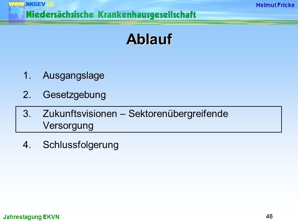 Jahrestagung EKVN Helmut Fricke 46 Ablauf 1.Ausgangslage 2.Gesetzgebung 3.Zukunftsvisionen – Sektorenübergreifende Versorgung 4.Schlussfolgerung