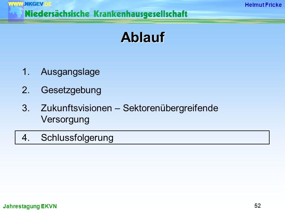 Jahrestagung EKVN Helmut Fricke 52 Ablauf 1.Ausgangslage 2.Gesetzgebung 3.Zukunftsvisionen – Sektorenübergreifende Versorgung 4.Schlussfolgerung