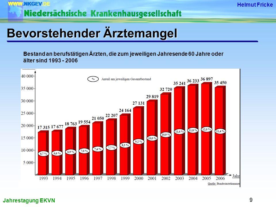 Jahrestagung EKVN Helmut Fricke 9 Bevorstehender Ärztemangel Bestand an berufstätigen Ärzten, die zum jeweiligen Jahresende 60 Jahre oder älter sind 1993 - 2006