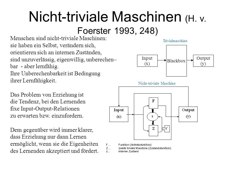 Nicht-triviale Maschinen (H. v. Foerster 1993, 248) Menschen sind nicht-triviale Maschinen: sie haben ein Selbst, verändern sich, orientieren sich an