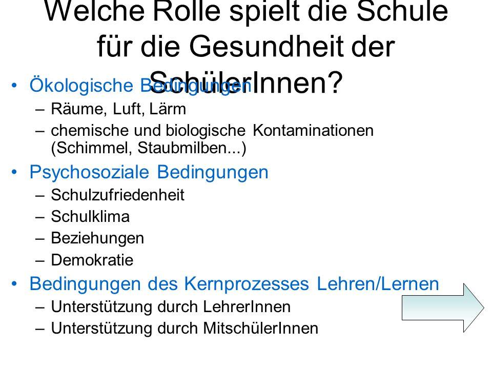 Schulzufriedenheit in Österreich Prozentsatz der SchülerInnen, denen es in der Schule sehr gut gefällt, nach Alter und Geschlecht Quelle: WHO-HBSC-Survey 2002