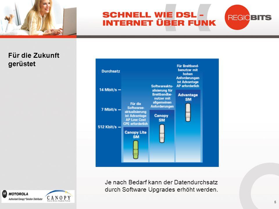 Die Business-Tarife (Flat Option inkl.