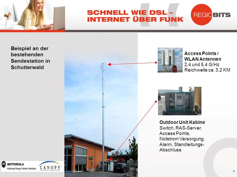 Access Points / WLAN Antennen 2,4 und 5,4 G/Hz Reichweite ca. 3,2 KM Outdoor Unit Kabine Switch, RAS-Server, Access Points, Notstrom Versorgung, Alarm