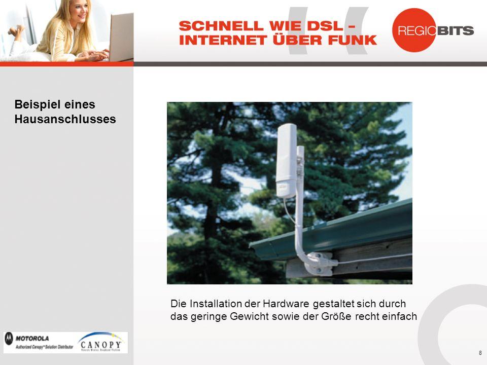 Kabel W-LAN Die interne Vernetzung 9