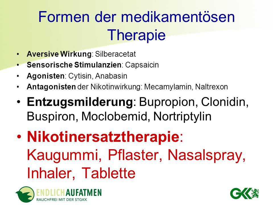Formen der medikamentösen Therapie Aversive Wirkung: Silberacetat Sensorische Stimulanzien: Capsaicin Agonisten: Cytisin, Anabasin Antagonisten der Ni