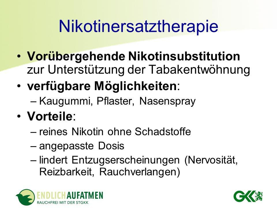 Nikotin-Inhalation Anwendung –regelmäßige Anwendung nach Schema –ausschleichen, max.