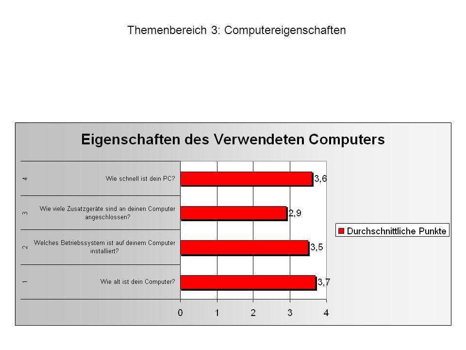 Themenbereich 3: Computereigenschaften