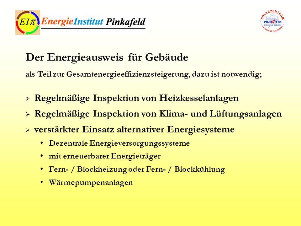 Regelmäßige Inspektion von Heizkesselanlagen Regelmäßige Inspektion von Klima- und Lüftungsanlagen verstärkter Einsatz alternativer Energiesysteme Dez