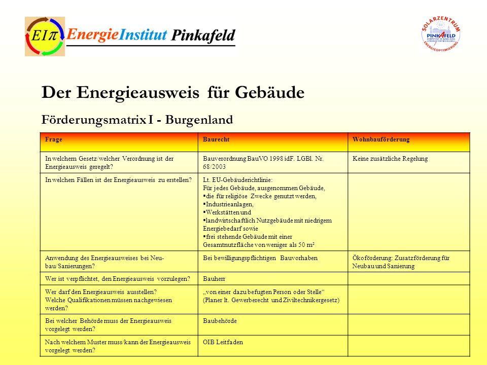 Förderungsmatrix I - Burgenland FrageBaurechtWohnbauförderung In welchem Gesetz/welcher Verordnung ist der Energieausweis geregelt? Bauverordnung BauV