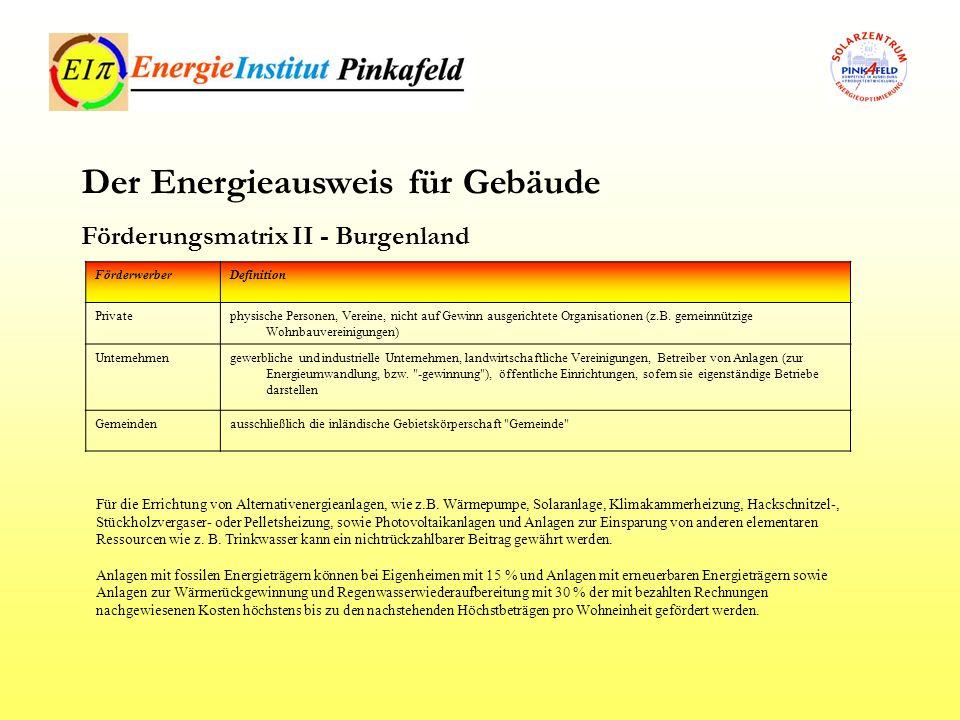 Der Energieausweis für Gebäude Förderungsmatrix II - Burgenland FörderwerberDefinition Privatephysische Personen, Vereine, nicht auf Gewinn ausgericht