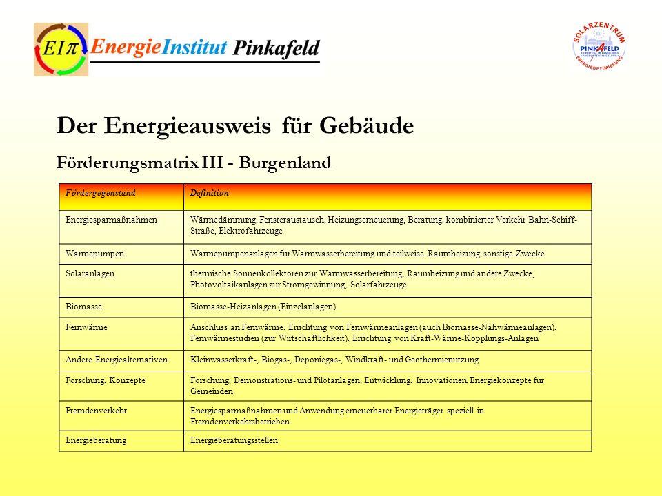 Der Energieausweis für Gebäude Förderungsmatrix III - Burgenland FördergegenstandDefinition EnergiesparmaßnahmenWärmedämmung, Fensteraustausch, Heizun