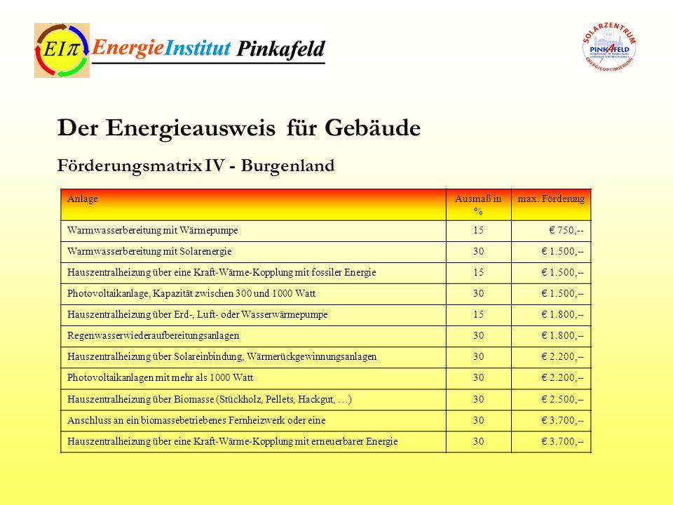 Der Energieausweis für Gebäude Förderungsmatrix IV - Burgenland AnlageAusmaß in % max. Förderung Warmwasserbereitung mit Wärmepumpe15 750,-- Warmwasse