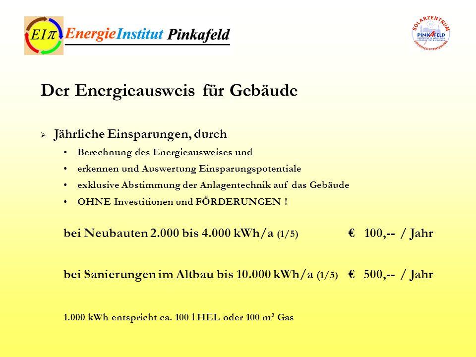 Jährliche Einsparungen, durch Berechnung des Energieausweises und erkennen und Auswertung Einsparungspotentiale exklusive Abstimmung der Anlagentechni