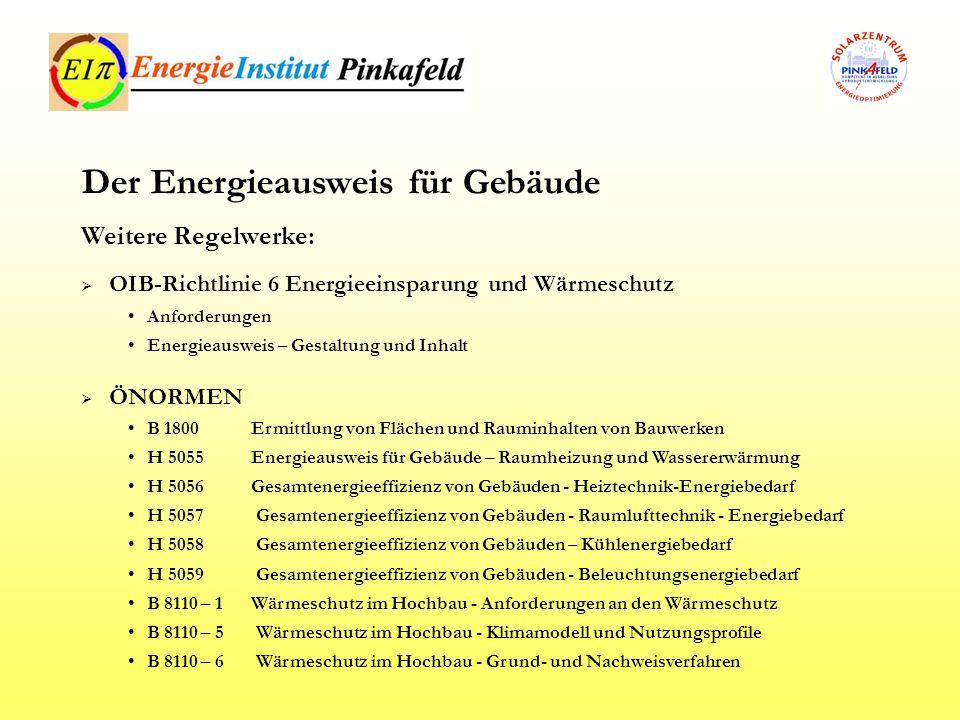 OIB-Richtlinie 6 Energieeinsparung und Wärmeschutz Anforderungen Energieausweis – Gestaltung und Inhalt ÖNORMEN B 1800Ermittlung von Flächen und Raumi