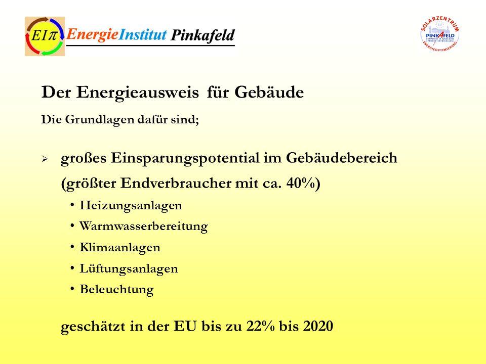 Danke für Ihre Aufmerksamkeit Der Energieausweis für Gebäude Energieinstitut Pinkafeld GesbR.