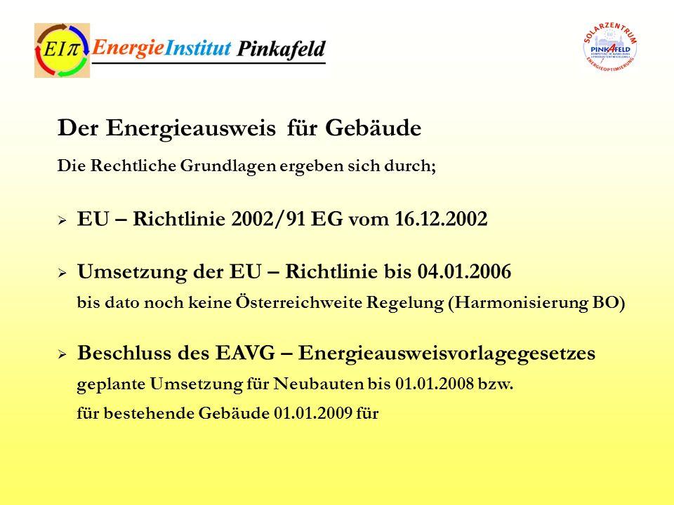 EU – Richtlinie 2002/91 EG vom 16.12.2002 Umsetzung der EU – Richtlinie bis 04.01.2006 bis dato noch keine Österreichweite Regelung (Harmonisierung BO