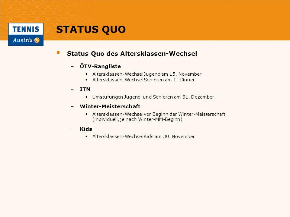STATUS QUO Status Quo des Altersklassen-Wechsel –ÖTV-Rangliste Altersklassen-Wechsel Jugend am 15. November Altersklassen-Wechsel Senioren am 1. Jänne