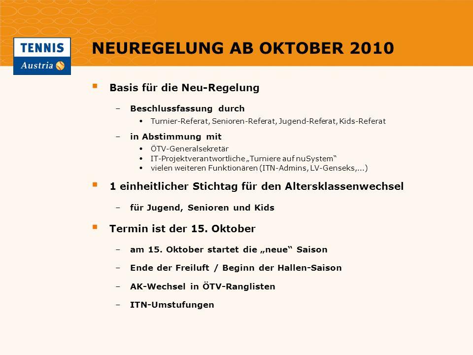 NEUREGELUNG AB OKTOBER 2010 Basis für die Neu-Regelung –Beschlussfassung durch Turnier-Referat, Senioren-Referat, Jugend-Referat, Kids-Referat –in Abs