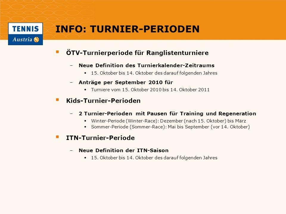 INFO: TURNIER-PERIODEN ÖTV-Turnierperiode für Ranglistenturniere –Neue Definition des Turnierkalender-Zeitraums 15. Oktober bis 14. Oktober des darauf