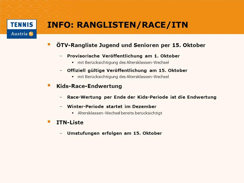 INFO: RANGLISTEN/RACE/ITN ÖTV-Rangliste Jugend und Senioren per 15. Oktober –Provisorische Veröffentlichung am 1. Oktober mit Berücksichtigung des Alt