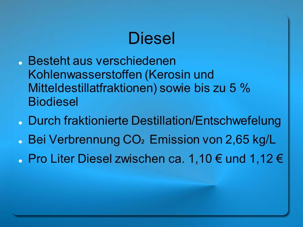 Diesel Besteht aus verschiedenen Kohlenwasserstoffen (Kerosin und Mitteldestillatfraktionen) sowie bis zu 5 % Biodiesel Durch fraktionierte Destillati