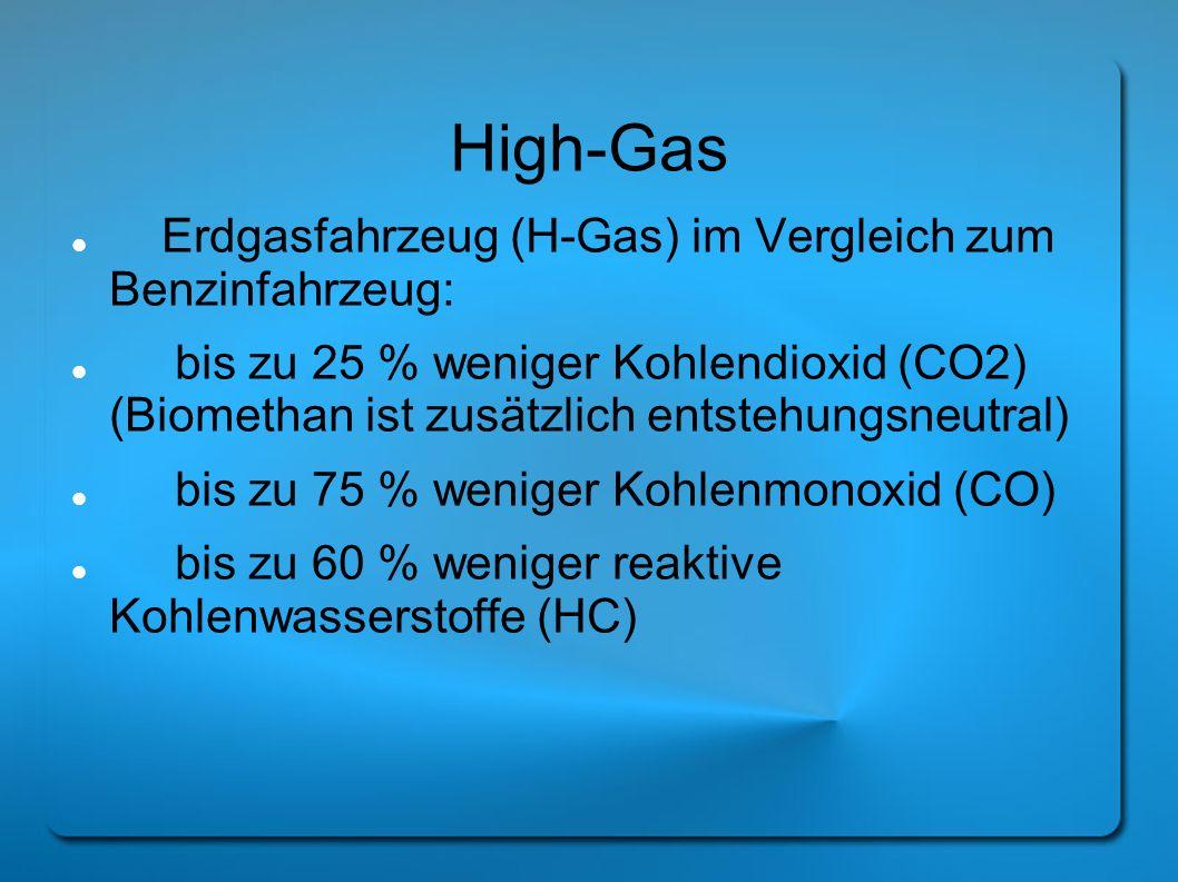 High-Gas Erdgasfahrzeug (H-Gas) im Vergleich zum Benzinfahrzeug: bis zu 25 % weniger Kohlendioxid (CO2) (Biomethan ist zusätzlich entstehungsneutral)
